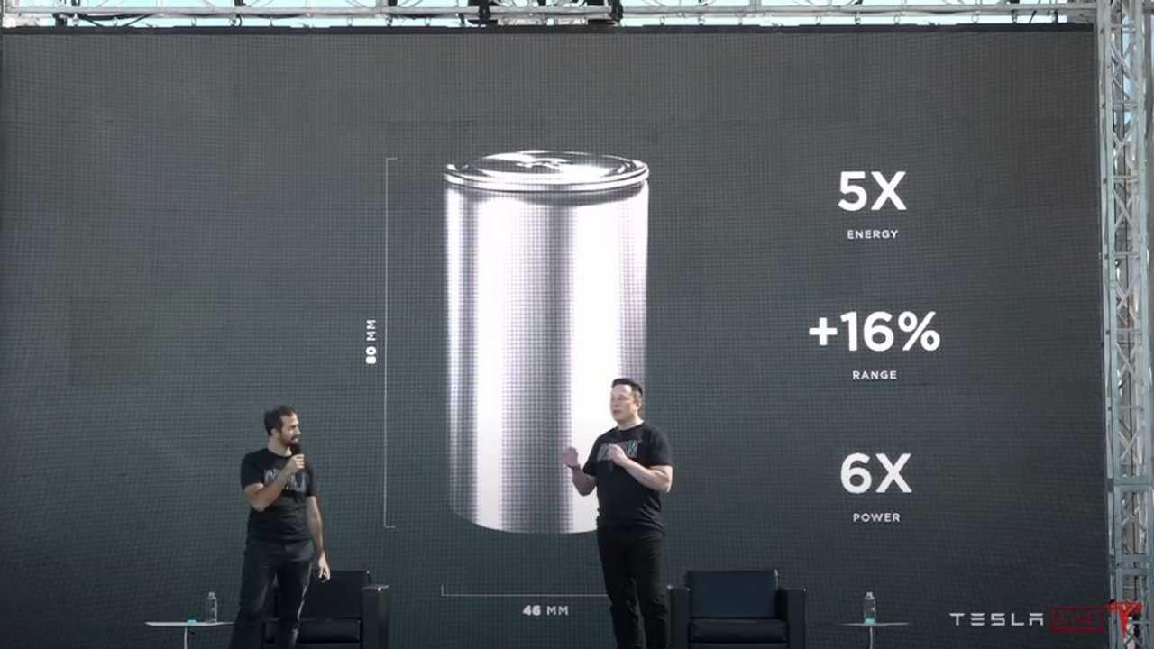 Tesla: Elon Musk presenta los 4680 durante el Día de la batería